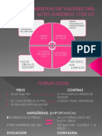 ELEMENTOS DE VALIDEZ DEL ACTO JURIDICO.pptx