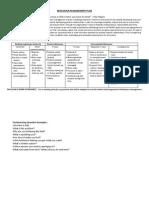 behaviour management plan rw