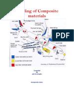 Bonding of Composite Materials