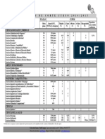 notas corte.pdf