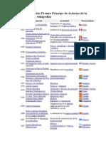 Premios Príncipe Asturias Concordia.pdf