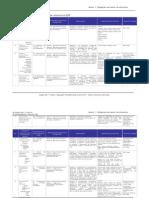 Categorías de SQF.pdf