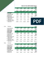 Data for Cid Joints