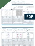 Antenas Juniper.pdf