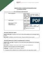 Il Panorama Normativo Delle Scaffalature Metalliche - La Situazione Attuale