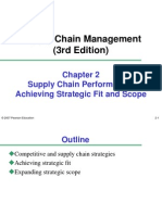 Supply Chain Performance.
