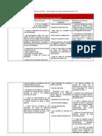 Tarefa 5 - Tabela D.1