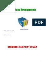 2391- Earthing Arrangements