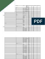 Verification Plan Base Iofunction 21Dec2009