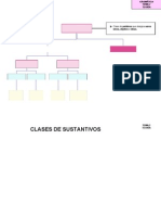 Sustantivo_Teoría.doc
