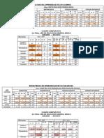 apredizaje de 10mo y 3er de bachillerato  2008 - 2012.docx