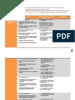 Modelo de Auto-Avaliacao BE - módulo 6