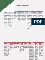 actividad 2 tipos de tramas.docx