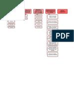 [LabCultivo] P2 Metodología .docx