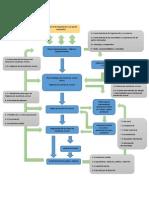Elementos claves Sistema Gestión de Activos.docx