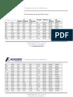 peso dos aços em barra.pdf