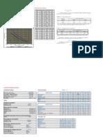 Cálculo de dosagem de concreto.xls