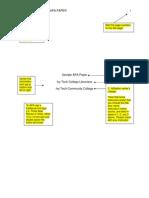 Hc Sample a Pa Paper