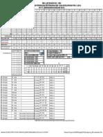 Ar1 Analisis Keseluruhan Ting 5 (Baseline Data)