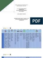 Cuadro Comparativo Mejores PracticasTI_Diego Fernando Rivera.docx
