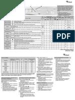 manual de utilizare masina de spalat.pdf