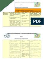 Sessão 6 - Modelo de Autoavaliação (II)