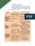 APORTE TRGRUPO PUNTO 3.docx