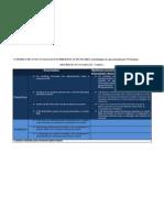 Sessão 8 tabela descritivos vs avaliativos