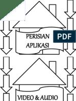 PERISIAN