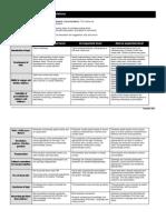 oral-presentation-rubric.docx