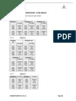 Stub Angles.pdf