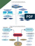Diagramas das classes e tipos de links.docx