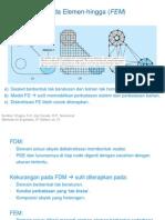 B1 Metoda Elemen-hingga (FEM) Pendahuluan