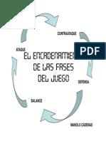 Encadenamiento_fases_juego__Manolo_Cadenas_Pamplona2009.pdf