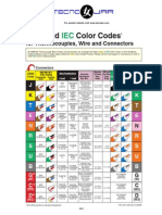 tc_colorcode.pdf