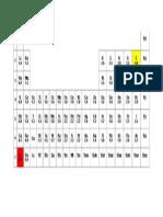 tabla de electronegatividades.doc