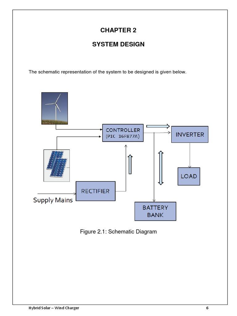 1546069876?v=1 hybrid solar wind charger photovoltaic system photovoltaics