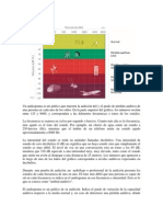 El Audiograma 04.docx