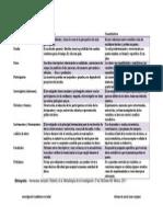 Diferencias Cualitativa y Cuantitativa.docx