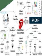 Subsistemas de la lengua.pptx