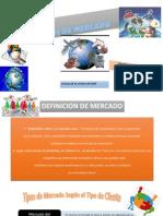 Tipos de Mercado Geraldine Gomez.pdf