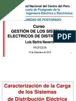 Semana2GestionSistElect_2014_CaractCarga.ppt