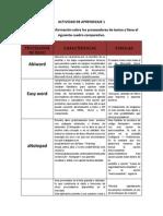 ACTIVIDAD DE APRENDIZAJE 1 bloque 2.docx