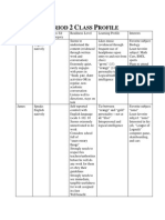unit plan class profile