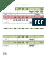 Informe de metas físicas III Trimestre 2014 VF.docx