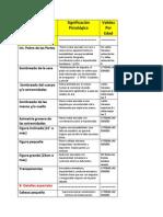 TABLA DFH Parcial.docx