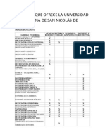 CARRERAS QUE OFRECE LA UNIVERSIDAD MICHOACANA DE SAN NICOLÁS DE HIDALGO.docx