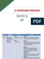 Dokumen Standard Prestasi_DST.pdf