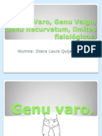 Genu Varo, Genu Valgo, Genu Recurvatum.pptx
