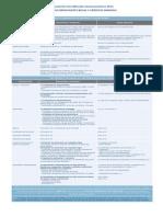 documentacion_obligatoria_frb.pdf